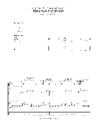 Steven Conklin guitar tab for Neurosis Psychosis